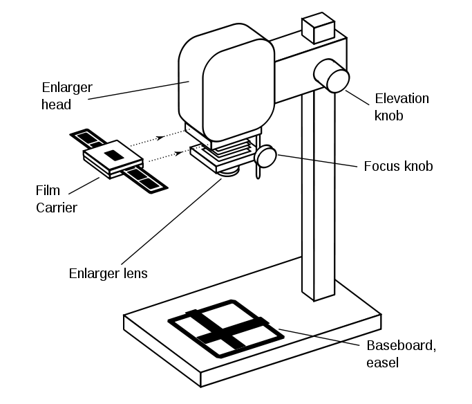 683px-darkroom_enlarger_en-svg